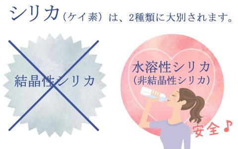 シリカ(ケイ素)は、結晶性シリカと水溶性シリカ(非結晶性シリカ)の2種類に大別されます。